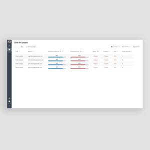 LeanCo Planification - Liste des projets
