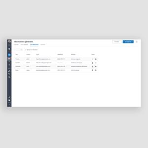 LeanCo Planification - Tableau d'utilisateurs